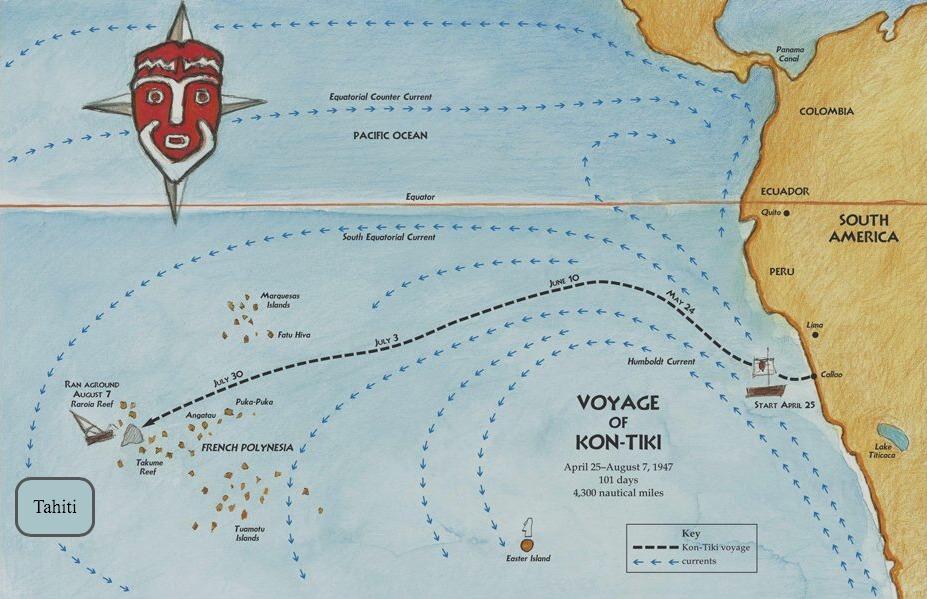 KonTiki'nin Peru'dan Polinezya'ya Yolculuğu
